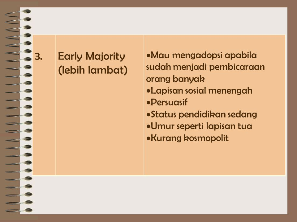 3. Early Majority (lebih lambat)