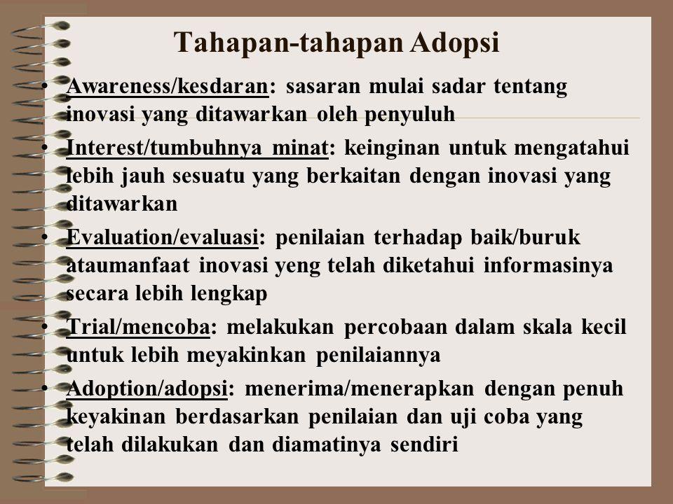 Tahapan-tahapan Adopsi