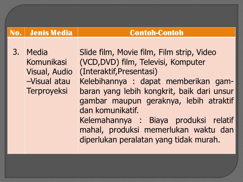 No. Jenis Media. Contoh-Contoh. 3. Media Komunikasi Visual, Audio –Visual atau Terproyeksi.