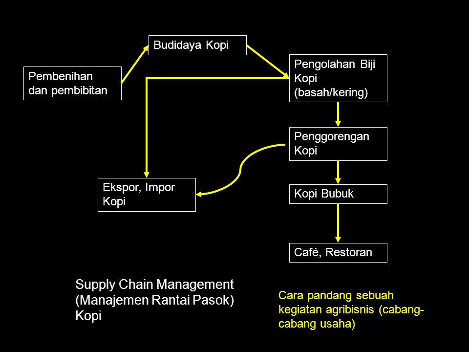 Supply Chain Management (Manajemen Rantai Pasok) Kopi