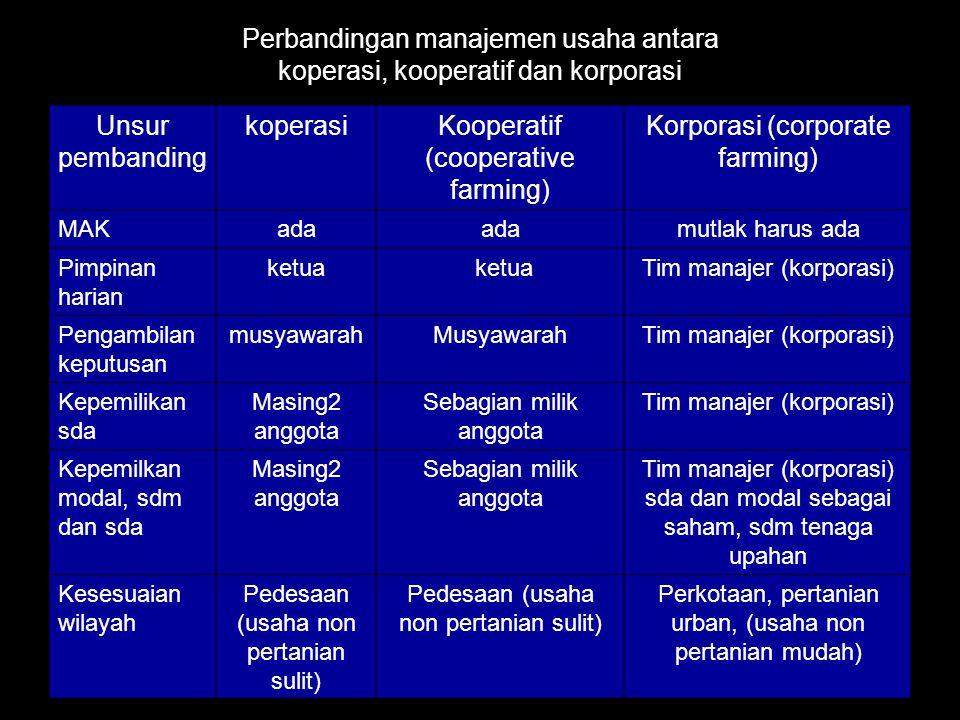 Perbandingan manajemen usaha antara koperasi, kooperatif dan korporasi