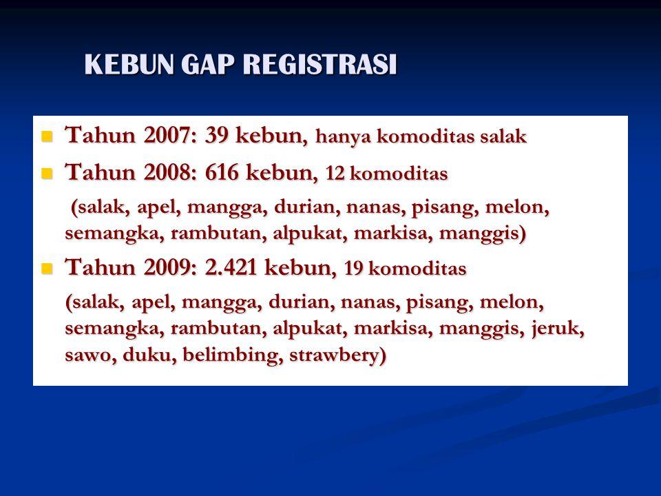 KEBUN GAP REGISTRASI Tahun 2007: 39 kebun, hanya komoditas salak
