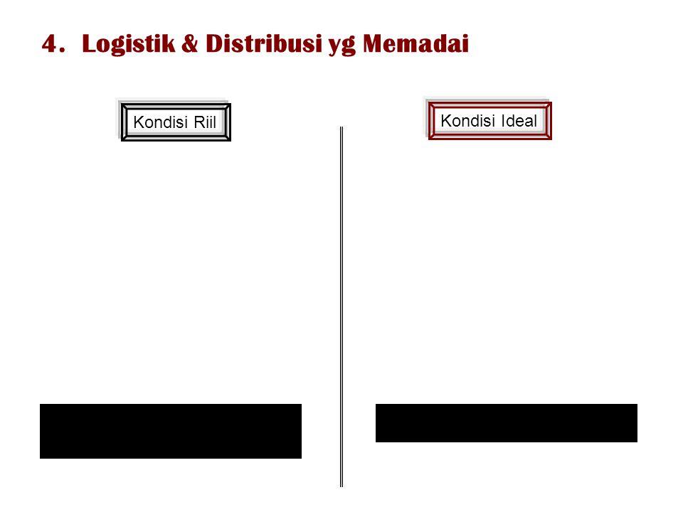 4. Logistik & Distribusi yg Memadai