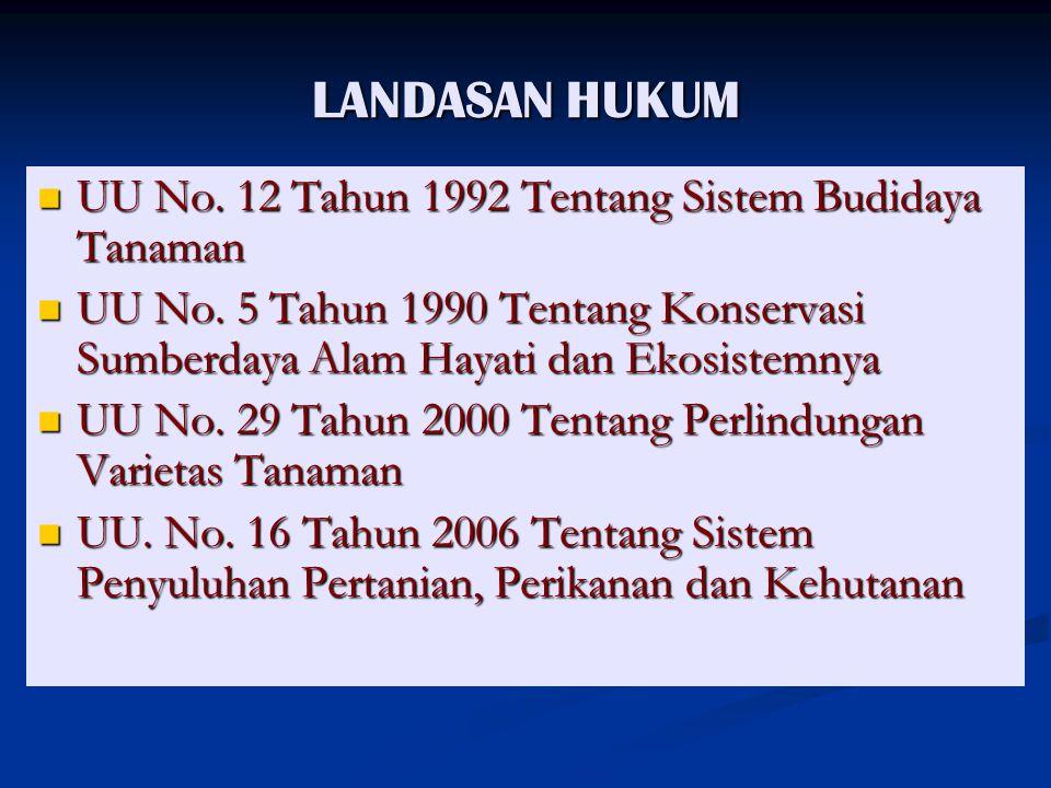 LANDASAN HUKUM UU No. 12 Tahun 1992 Tentang Sistem Budidaya Tanaman
