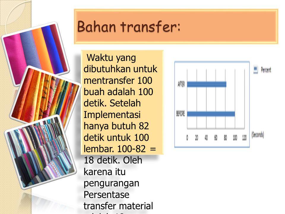 Bahan transfer:
