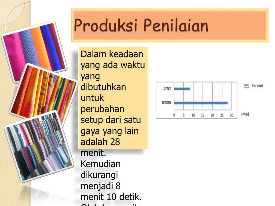 Produksi Penilaian