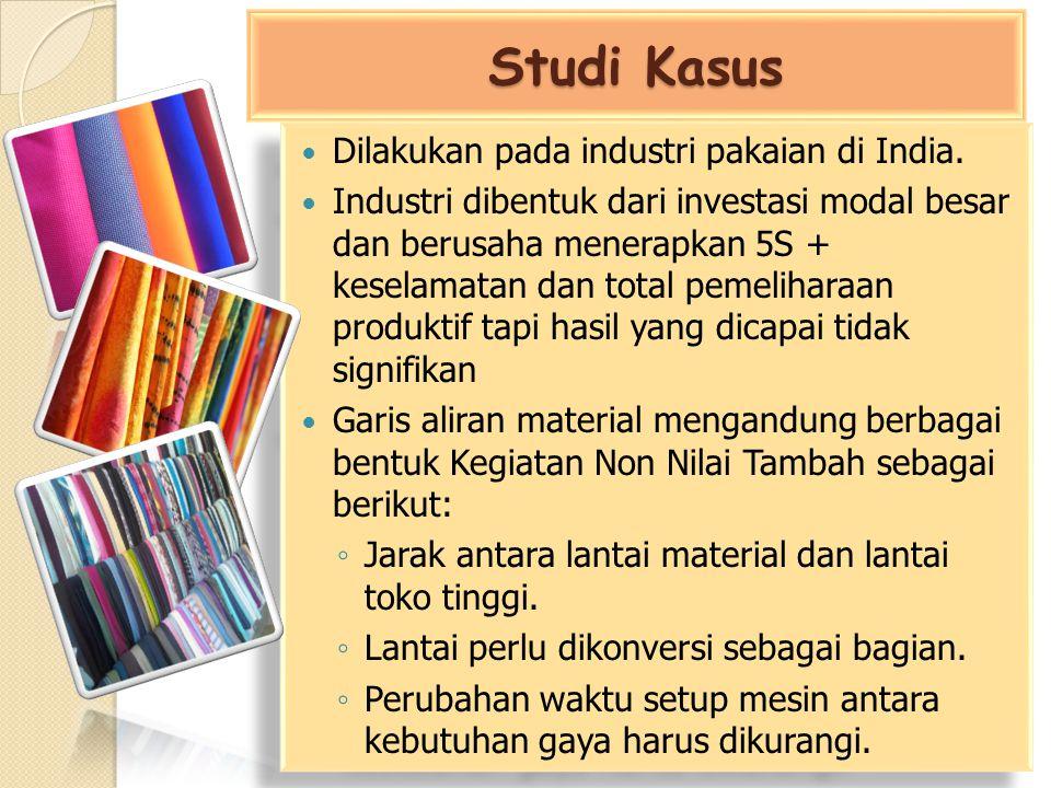 Studi Kasus Dilakukan pada industri pakaian di India.