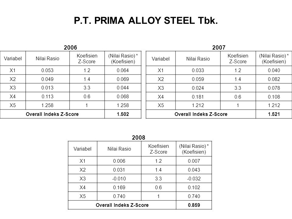 P.T. PRIMA ALLOY STEEL Tbk.