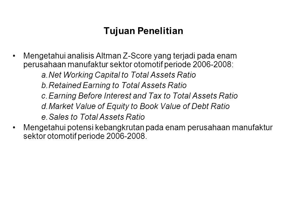 Tujuan Penelitian Mengetahui analisis Altman Z-Score yang terjadi pada enam perusahaan manufaktur sektor otomotif periode 2006-2008: