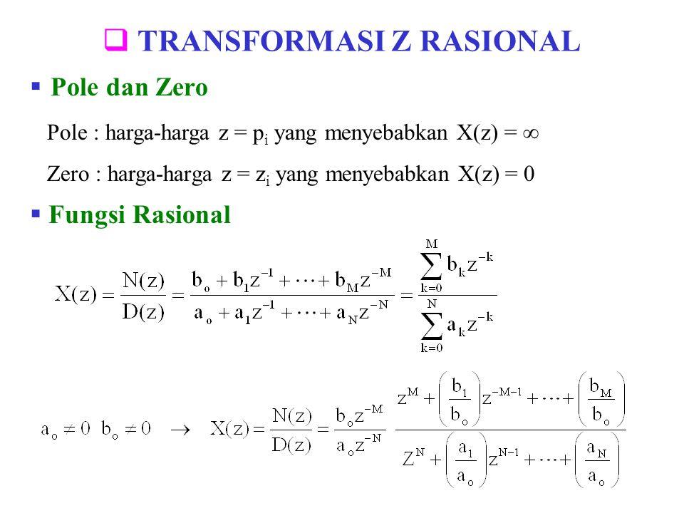 TRANSFORMASI Z RASIONAL
