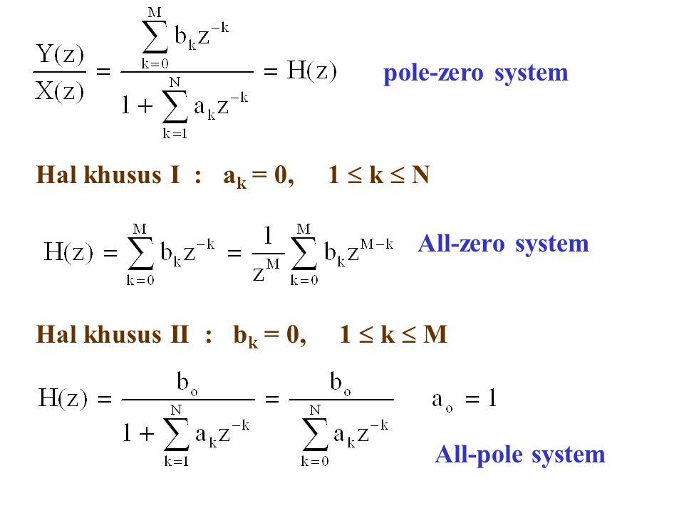 pole-zero system Hal khusus I : ak = 0, 1  k  N. All-zero system. Hal khusus II : bk = 0, 1  k  M.
