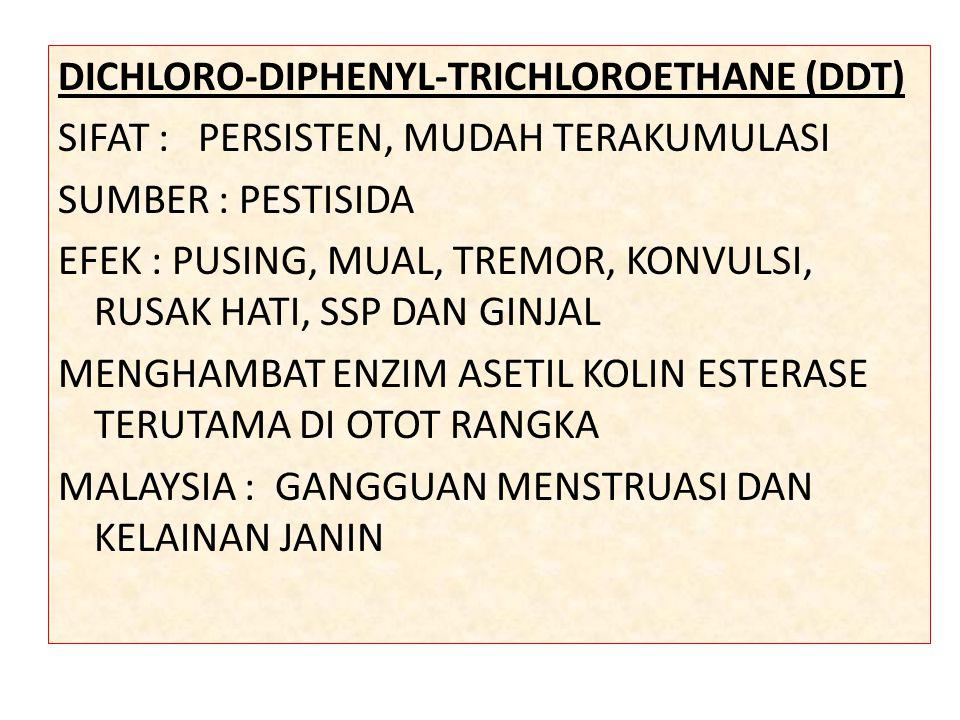 DICHLORO-DIPHENYL-TRICHLOROETHANE (DDT) SIFAT : PERSISTEN, MUDAH TERAKUMULASI SUMBER : PESTISIDA EFEK : PUSING, MUAL, TREMOR, KONVULSI, RUSAK HATI, SSP DAN GINJAL MENGHAMBAT ENZIM ASETIL KOLIN ESTERASE TERUTAMA DI OTOT RANGKA MALAYSIA : GANGGUAN MENSTRUASI DAN KELAINAN JANIN
