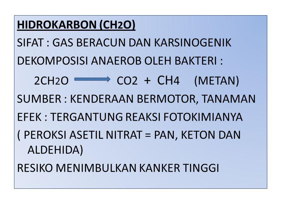 HIDROKARBON (CH2O) SIFAT : GAS BERACUN DAN KARSINOGENIK DEKOMPOSISI ANAEROB OLEH BAKTERI : 2CH2O CO2 + CH4 (METAN) SUMBER : KENDERAAN BERMOTOR, TANAMAN EFEK : TERGANTUNG REAKSI FOTOKIMIANYA ( PEROKSI ASETIL NITRAT = PAN, KETON DAN ALDEHIDA) RESIKO MENIMBULKAN KANKER TINGGI