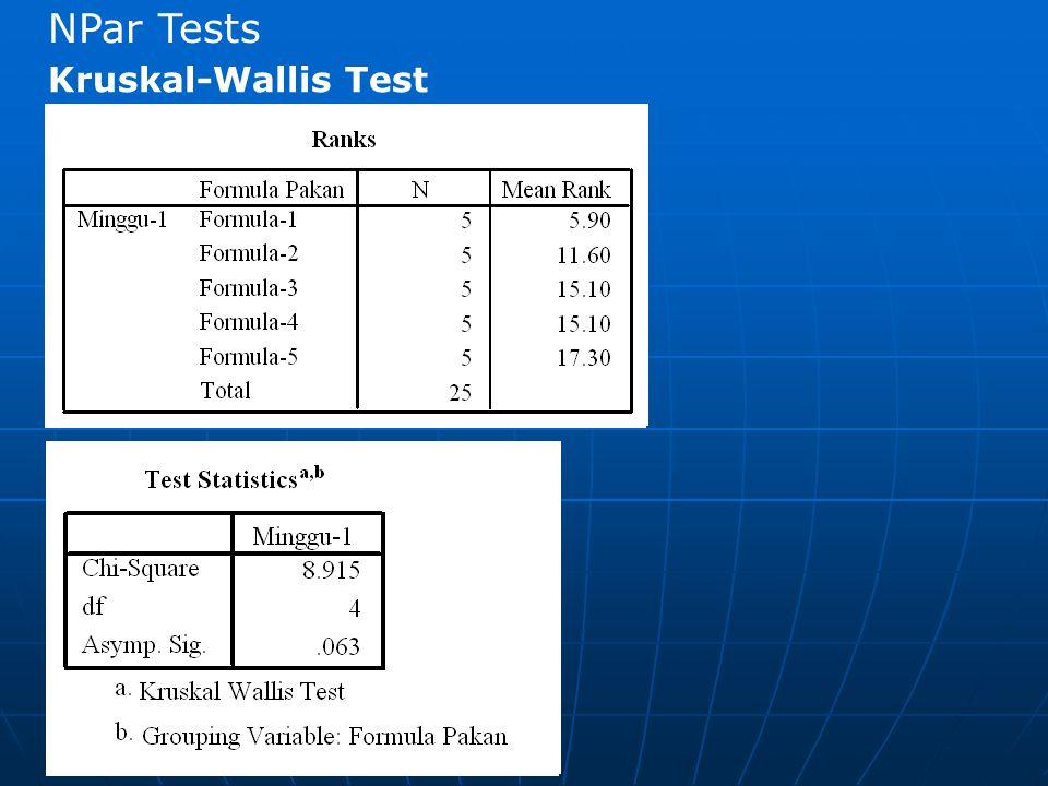 NPar Tests Kruskal-Wallis Test