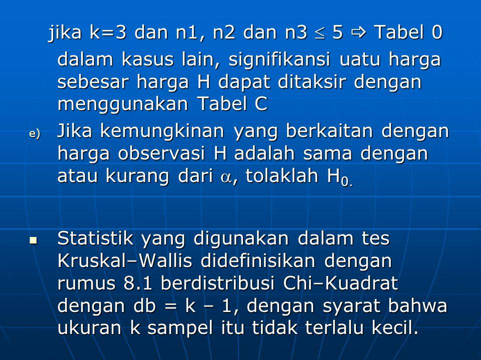 jika k=3 dan n1, n2 dan n3  5  Tabel 0