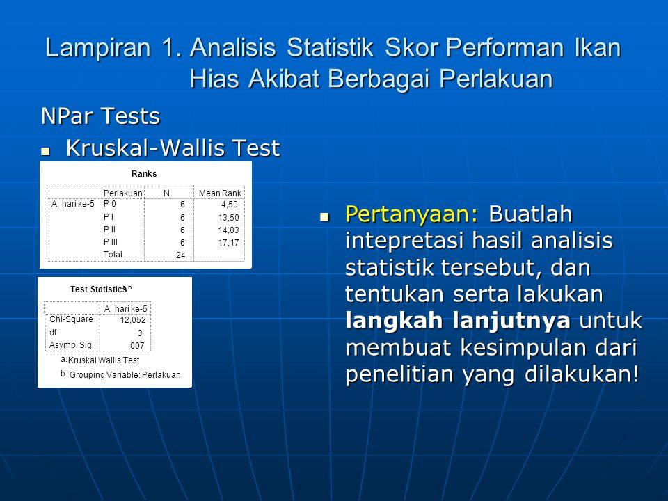 Lampiran 1. Analisis Statistik Skor Performan Ikan Hias Akibat Berbagai Perlakuan