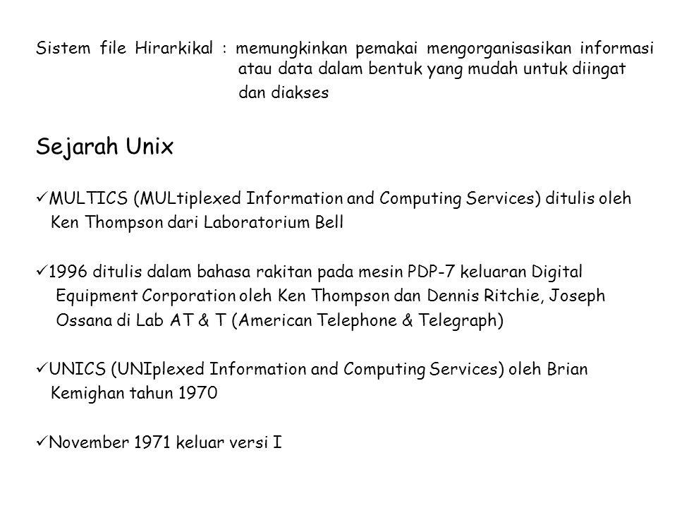 Sistem file Hirarkikal : memungkinkan pemakai mengorganisasikan informasi atau data dalam bentuk yang mudah untuk diingat