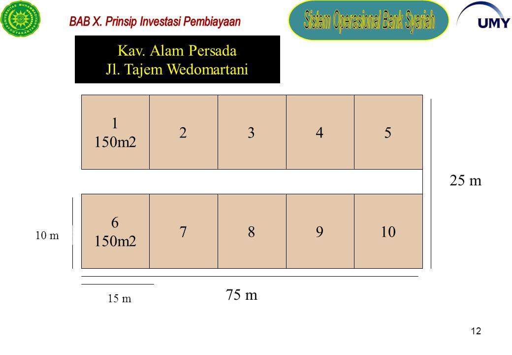 Kav. Alam Persada Jl. Tajem Wedomartani 1 150m2 2 5 4 3 6 7 10 9 8