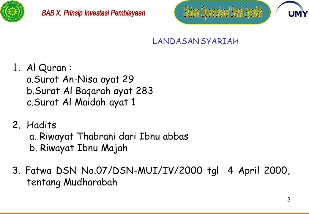 1. Al Quran : a.Surat An-Nisa ayat 29 b.Surat Al Baqarah ayat 283