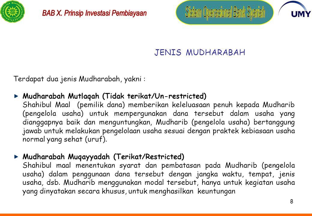 JENIS MUDHARABAH Terdapat dua jenis Mudharabah, yakni : Mudharabah Mutlaqah (Tidak terikat/Un-restricted)