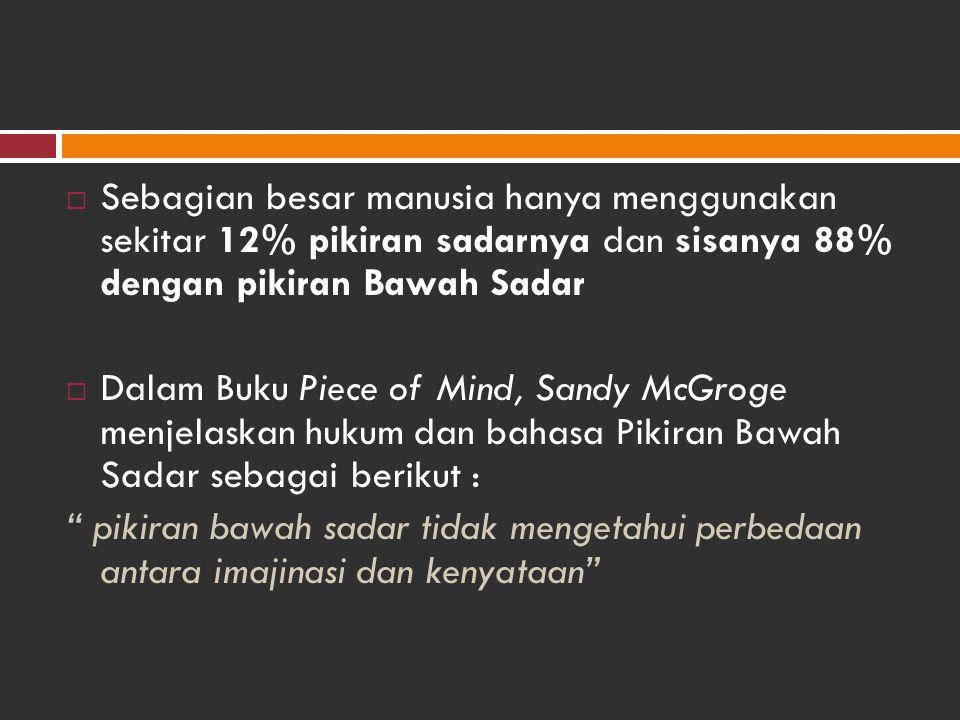 Sebagian besar manusia hanya menggunakan sekitar 12% pikiran sadarnya dan sisanya 88% dengan pikiran Bawah Sadar