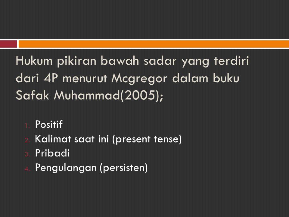 Hukum pikiran bawah sadar yang terdiri dari 4P menurut Mcgregor dalam buku Safak Muhammad(2005);