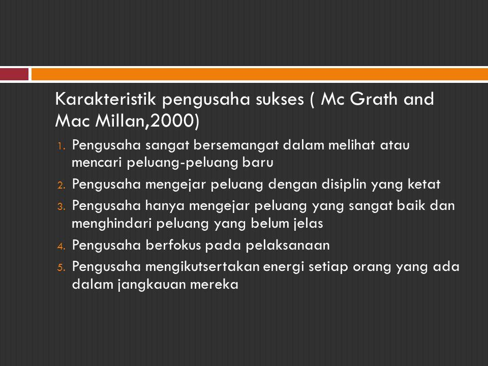 Karakteristik pengusaha sukses ( Mc Grath and Mac Millan,2000)