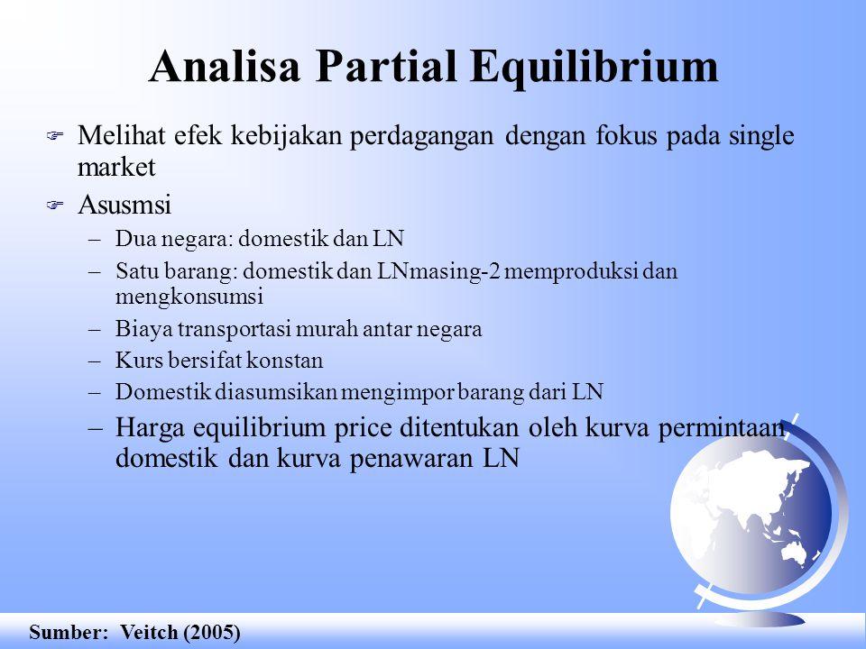 Analisa Partial Equilibrium