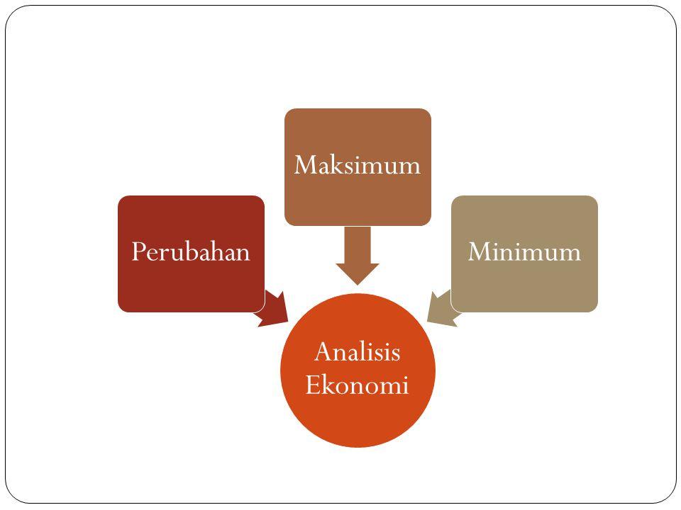 Analisis Ekonomi Perubahan Maksimum Minimum