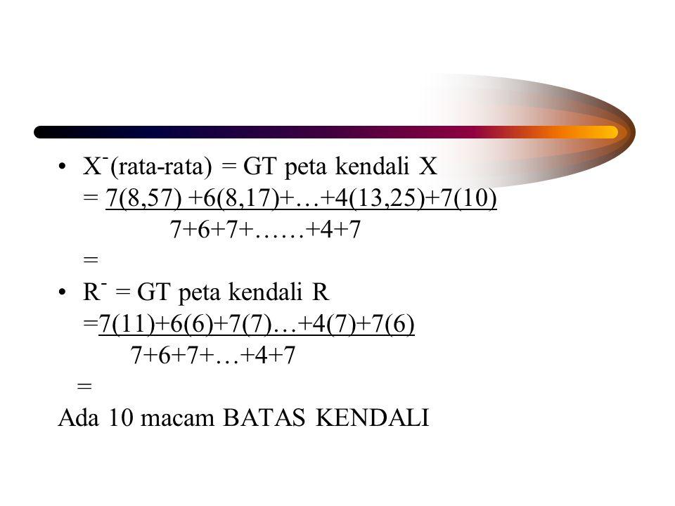 Xֿ(rata-rata) = GT peta kendali X