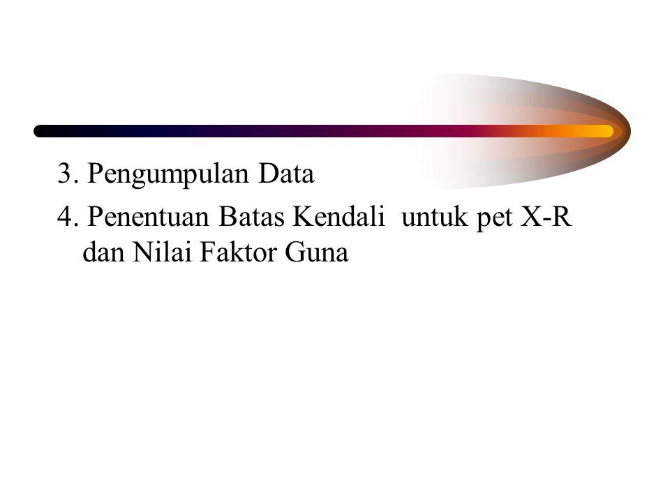 3. Pengumpulan Data 4. Penentuan Batas Kendali untuk pet X-R dan Nilai Faktor Guna