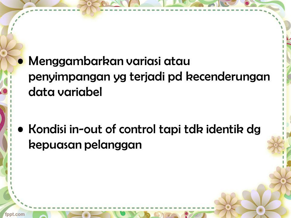 Menggambarkan variasi atau penyimpangan yg terjadi pd kecenderungan data variabel