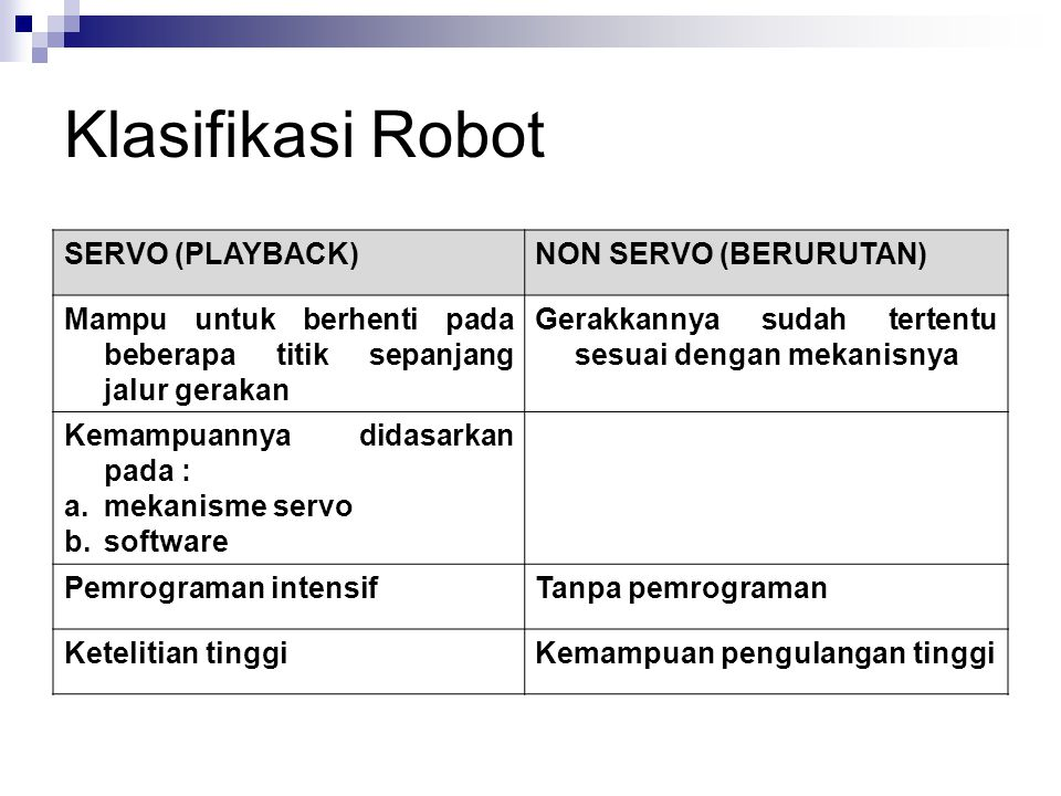 Klasifikasi Robot SERVO (PLAYBACK) NON SERVO (BERURUTAN)