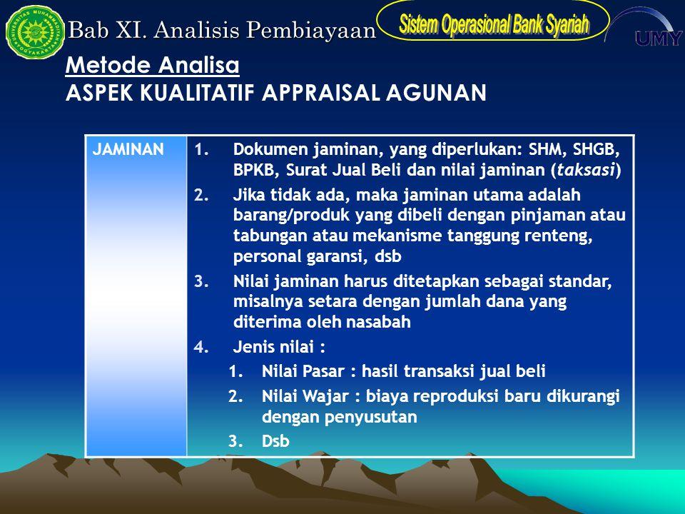 ASPEK KUALITATIF APPRAISAL AGUNAN