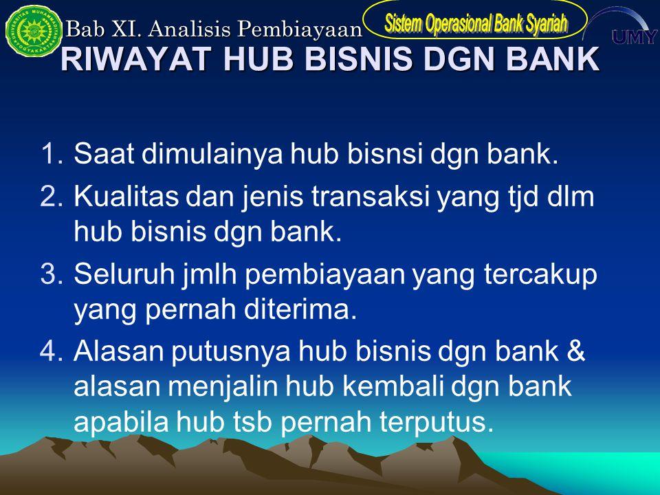RIWAYAT HUB BISNIS DGN BANK