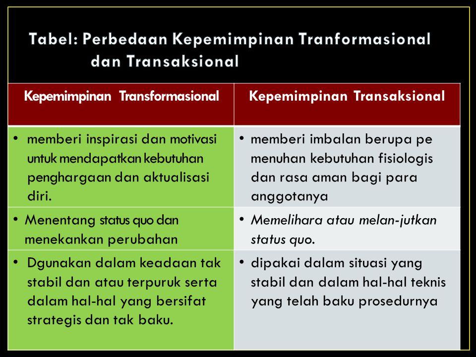 Tabel: Perbedaan Kepemimpinan Tranformasional dan Transaksional
