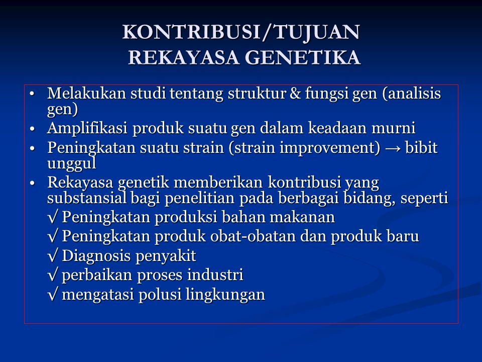 KONTRIBUSI/TUJUAN REKAYASA GENETIKA