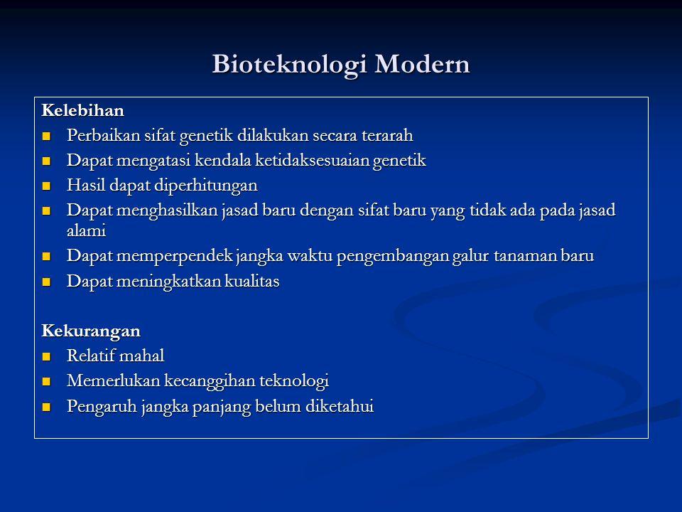 Bioteknologi Modern Kelebihan