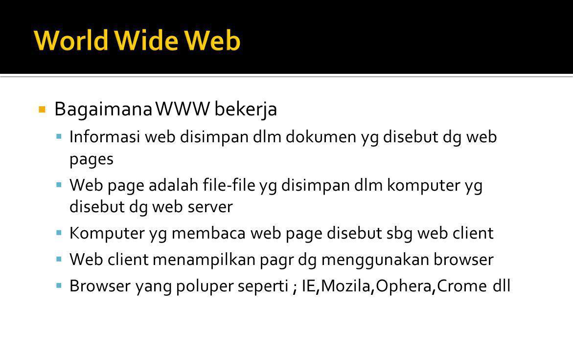 World Wide Web Bagaimana WWW bekerja