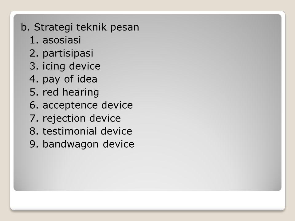 b. Strategi teknik pesan 1. asosiasi 2. partisipasi 3. icing device 4