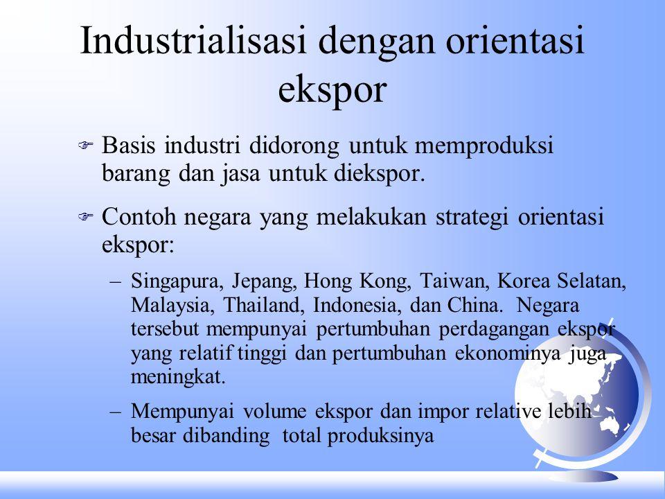 Industrialisasi dengan orientasi ekspor