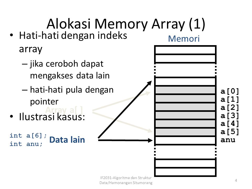 Alokasi Memory Array (1)