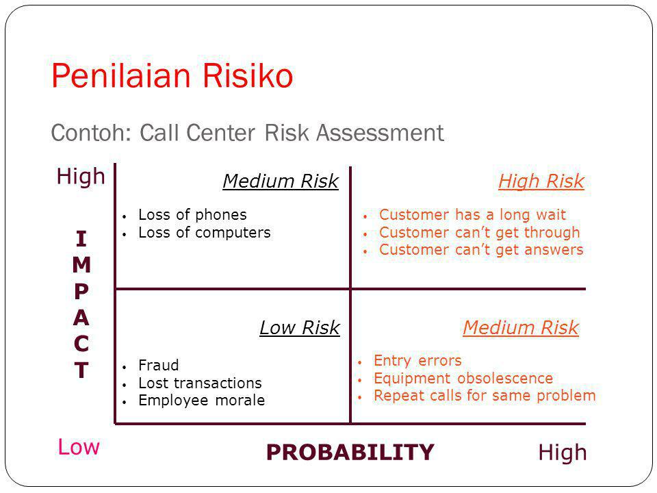 Contoh: Call Center Risk Assessment