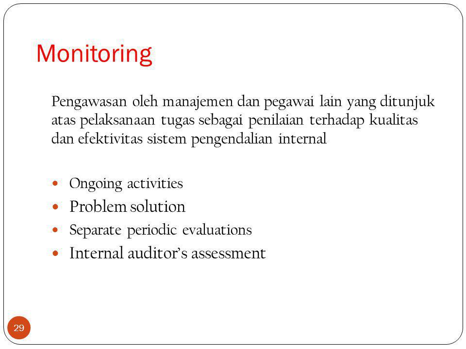 Monitoring Problem solution Internal auditor's assessment