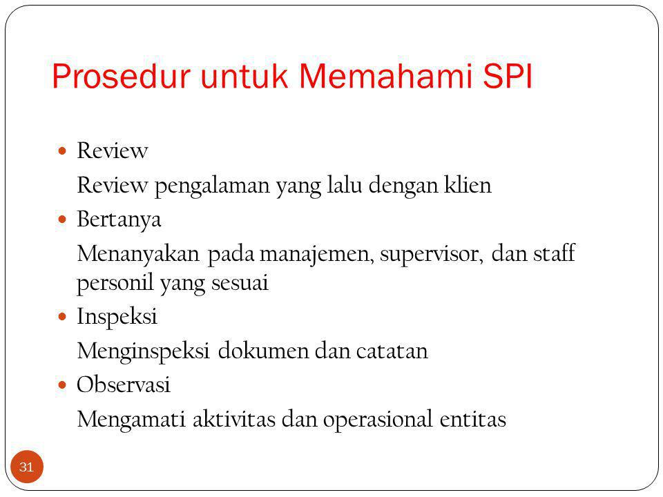 Prosedur untuk Memahami SPI