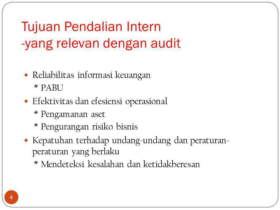 Tujuan Pendalian Intern -yang relevan dengan audit