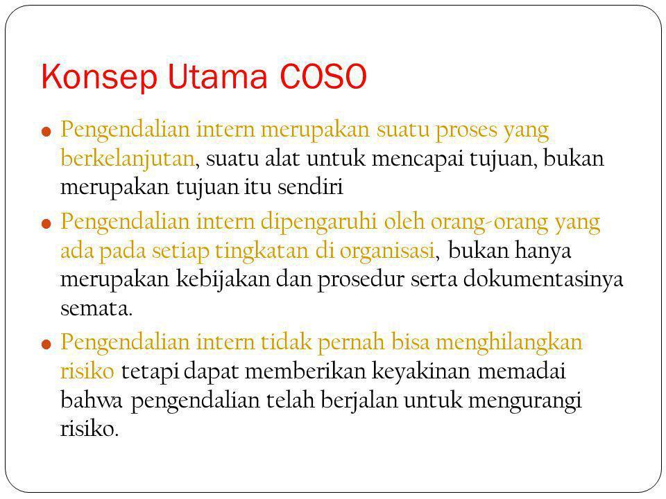 Konsep Utama COSO