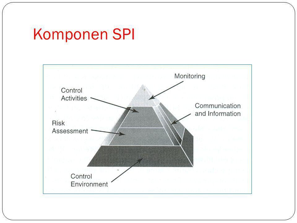 Komponen SPI