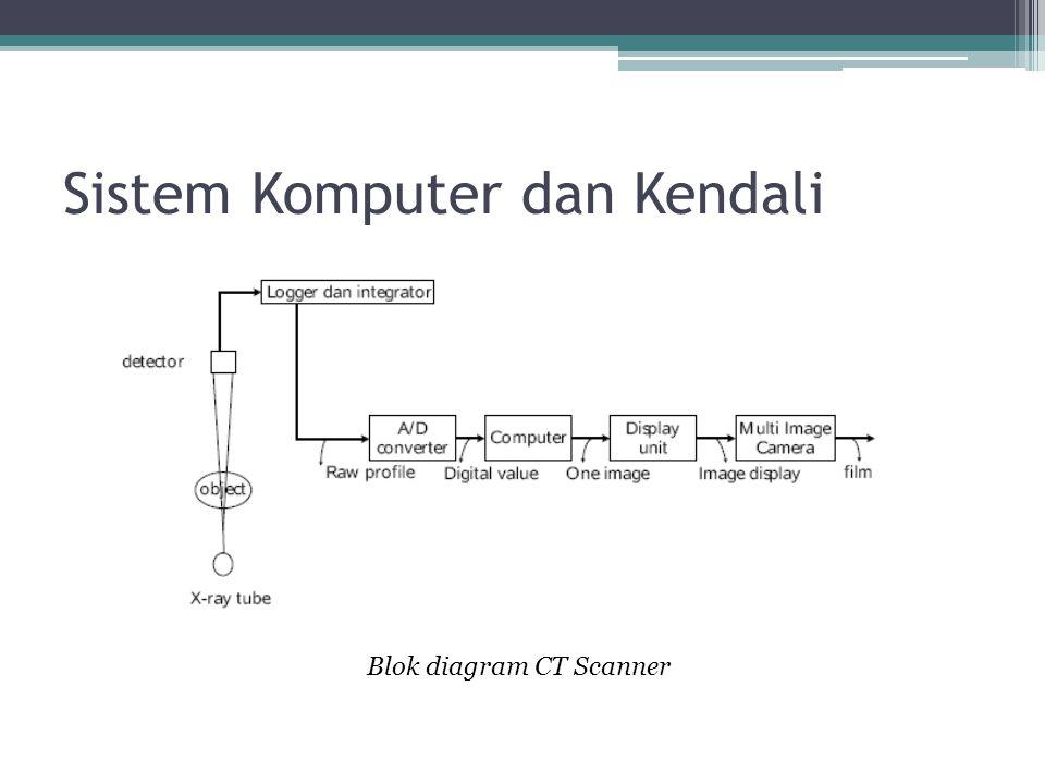 Sistem Komputer dan Kendali