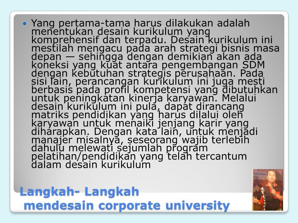 Langkah- Langkah mendesain corporate university